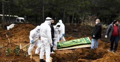 Κορωνοϊός: Στους 214 οι νεκροί στην Τουρκία