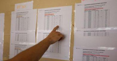 Πανελλήνιες: 25.000 μαθητές εκτός ΑΕΙ