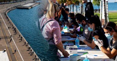 Κορονοϊός: H Θεσσαλονίκη ξεπέρασε την Αττική σε κρούσματα
